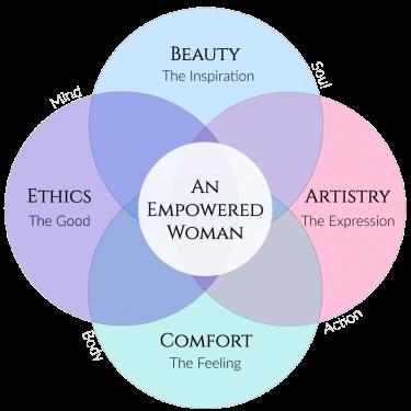 Venn-Empowered-Woman